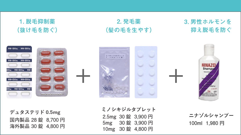 AGA強力治療