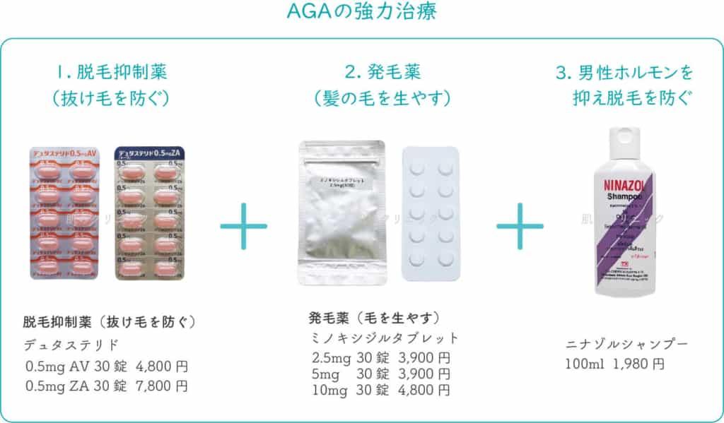 AGA_治療薬